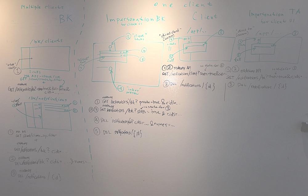Intro To RAML 1 0 - sap1ens blog